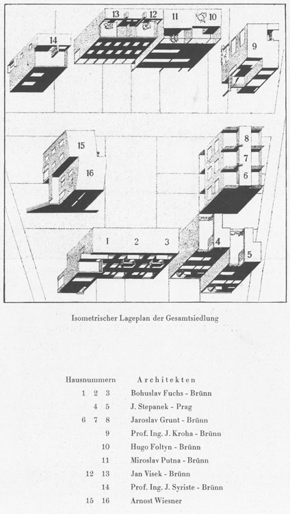 An Intro To Czech Architecture Culturenet